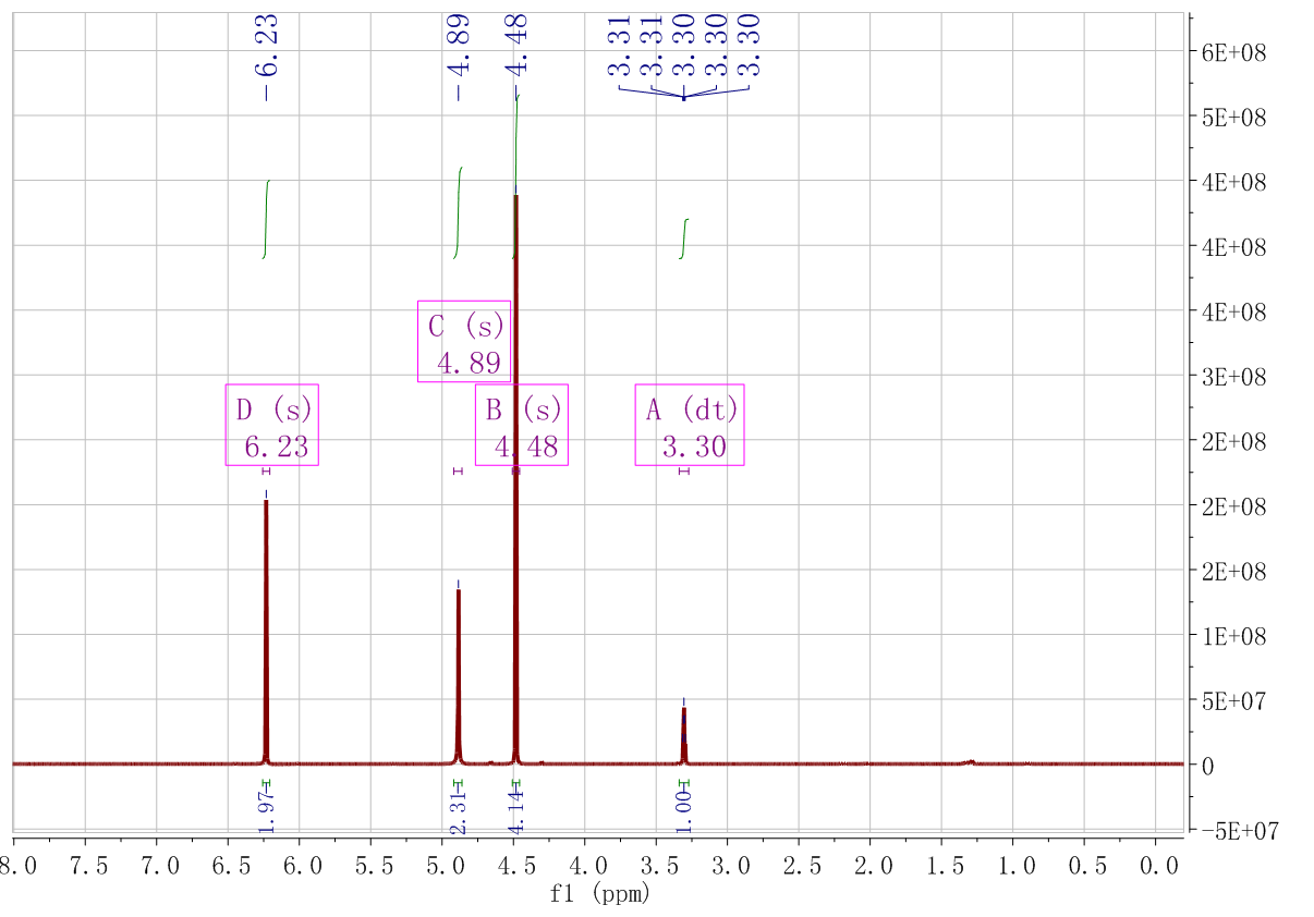 2,5-Furandimethanol H