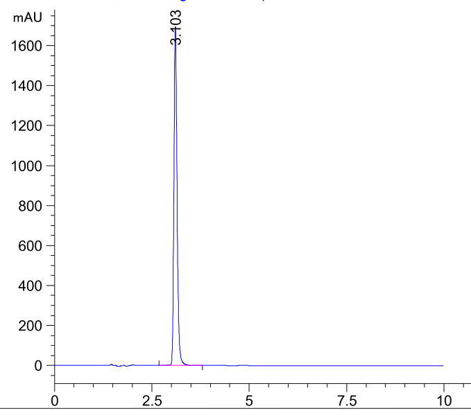 2,5-Furandimethanol HPLC